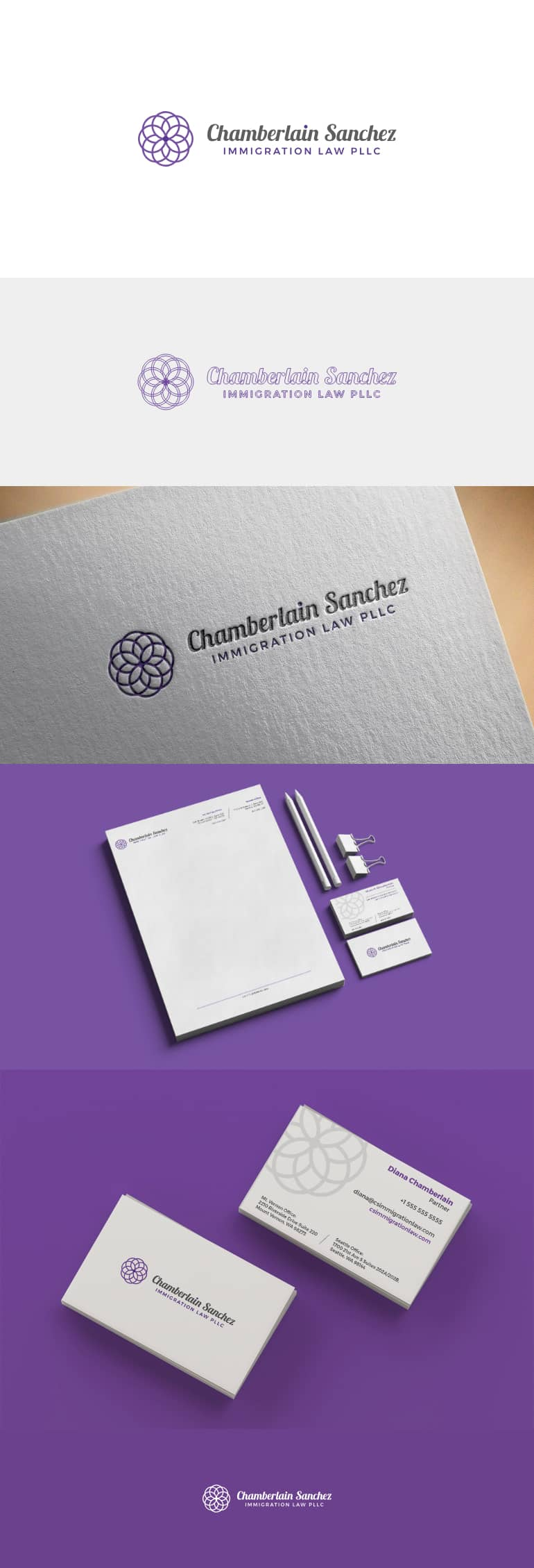 Chamberlain Sanchez identity development